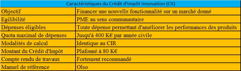 CII Crédit d'Impot Innovation