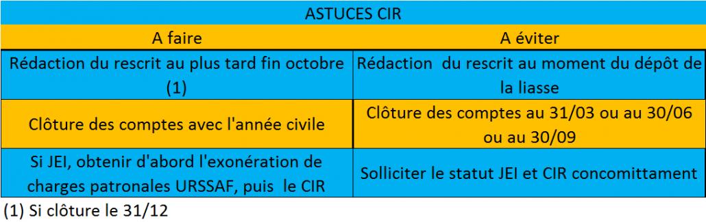 Astuces et CIR
